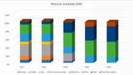 energia-renovable-2